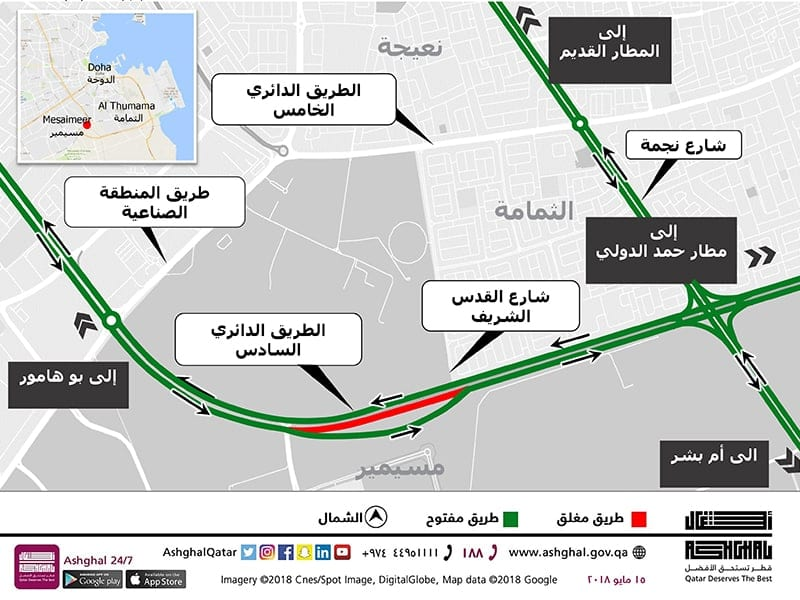 Shifting Traffic on F-Ring to Permanent Route