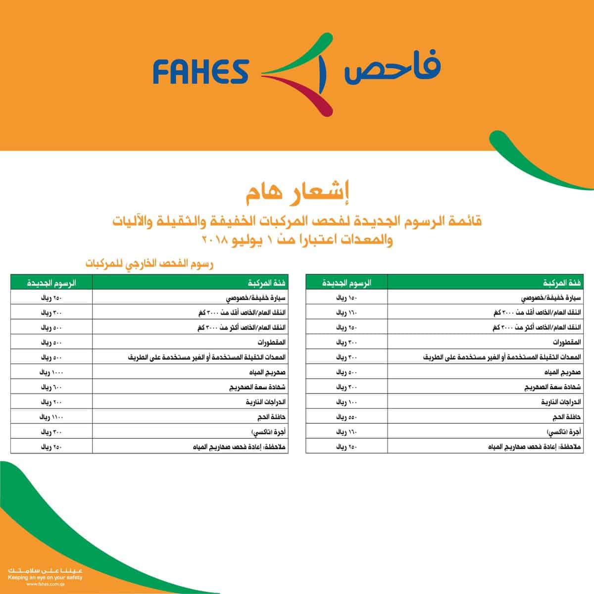 Fahes raises technical inspection fee from July 1